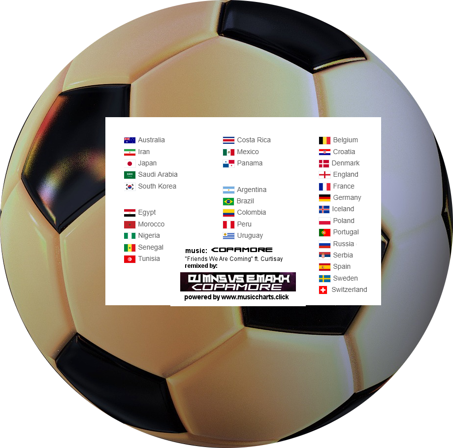 Football Worldcup 2018 - qualified nations